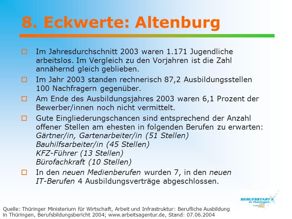 8. Eckwerte: Altenburg