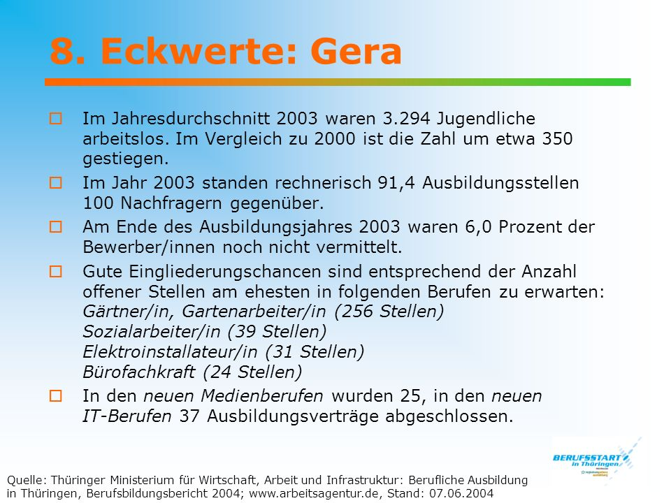 8. Eckwerte: Gera Im Jahresdurchschnitt 2003 waren 3.294 Jugendliche arbeitslos. Im Vergleich zu 2000 ist die Zahl um etwa 350 gestiegen.