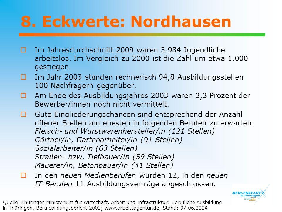 8. Eckwerte: Nordhausen Im Jahresdurchschnitt 2009 waren 3.984 Jugendliche arbeitslos. Im Vergleich zu 2000 ist die Zahl um etwa 1.000 gestiegen.