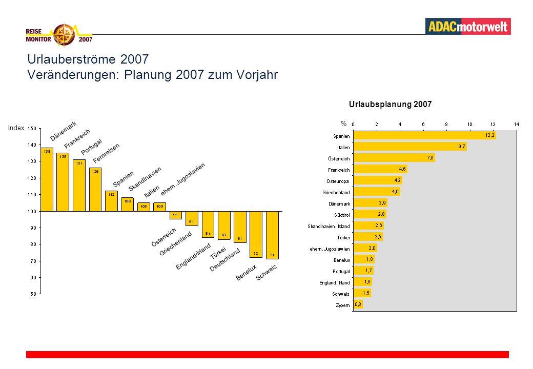Urlauberströme 2007 Veränderungen: Planung 2007 zum Vorjahr