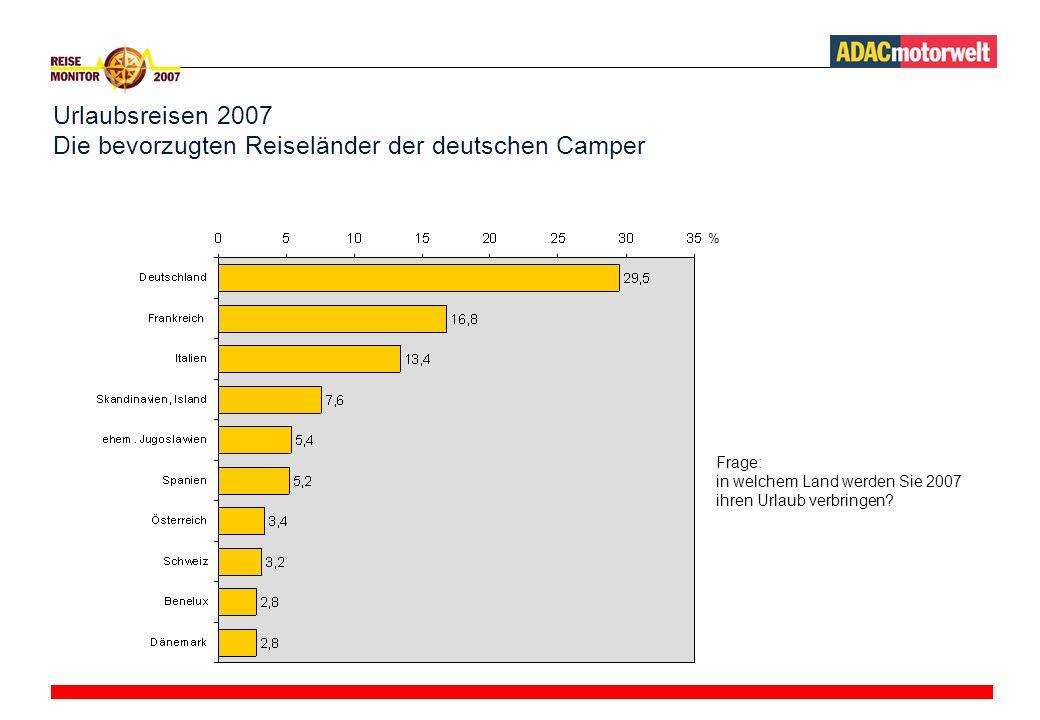 Urlaubsreisen 2007 Die bevorzugten Reiseländer der deutschen Camper