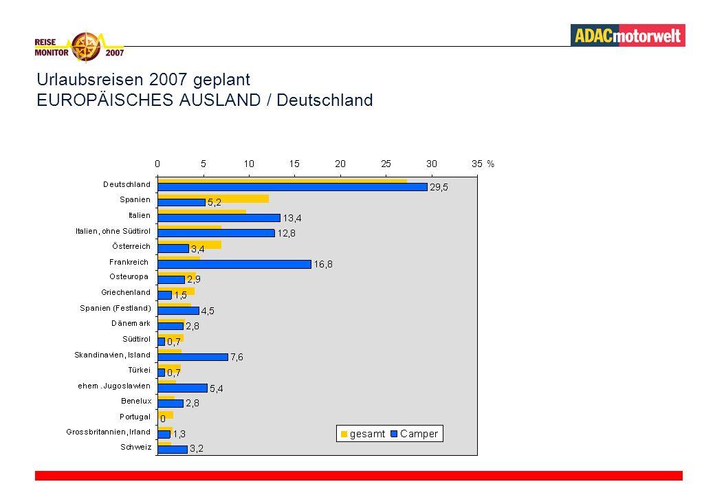 Urlaubsreisen 2007 geplant EUROPÄISCHES AUSLAND / Deutschland
