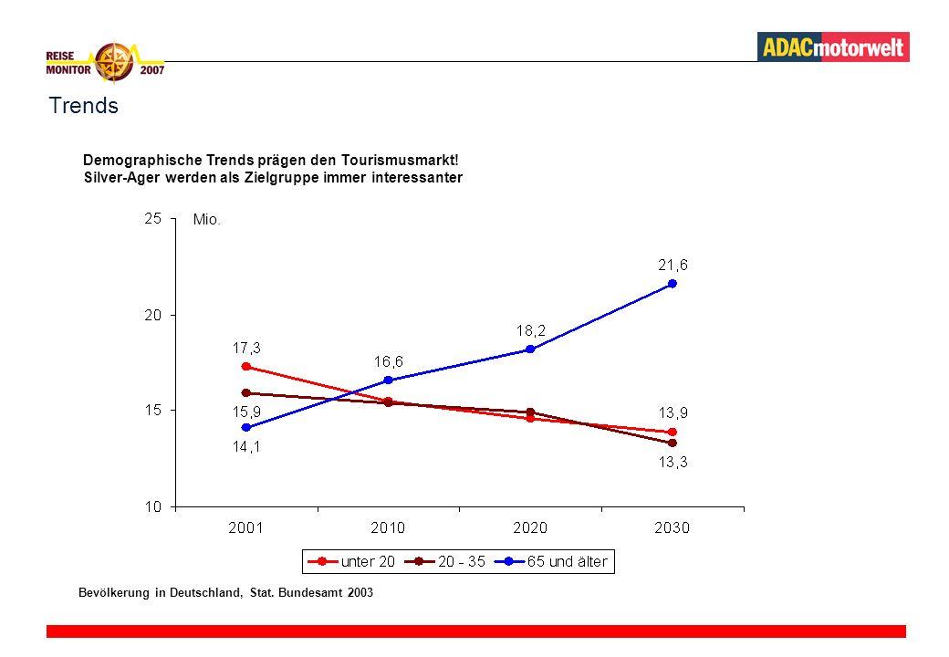 Trends Demographische Trends prägen den Tourismusmarkt!