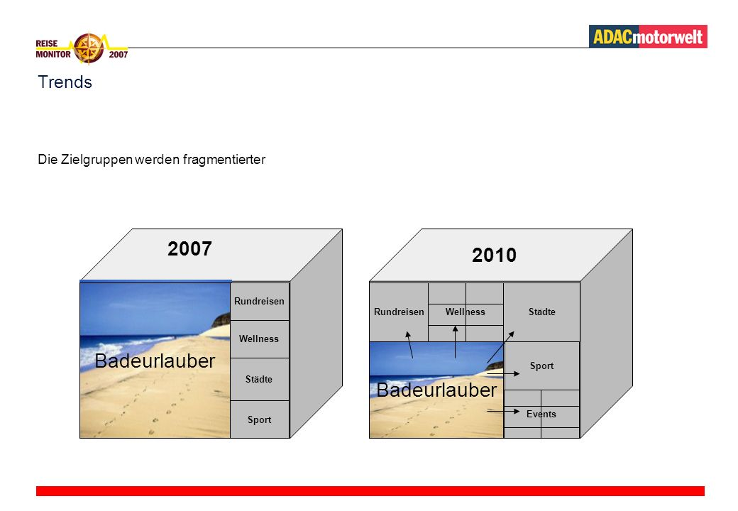 2007 2010 Badeurlauber Badeurlauber Trends