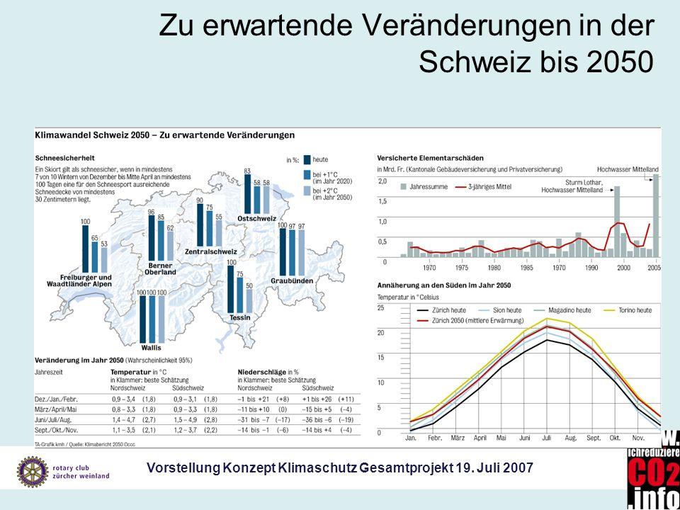 Zu erwartende Veränderungen in der Schweiz bis 2050