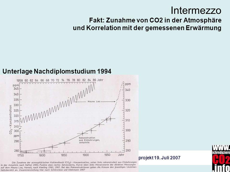 Intermezzo Fakt: Zunahme von CO2 in der Atmosphäre und Korrelation mit der gemessenen Erwärmung