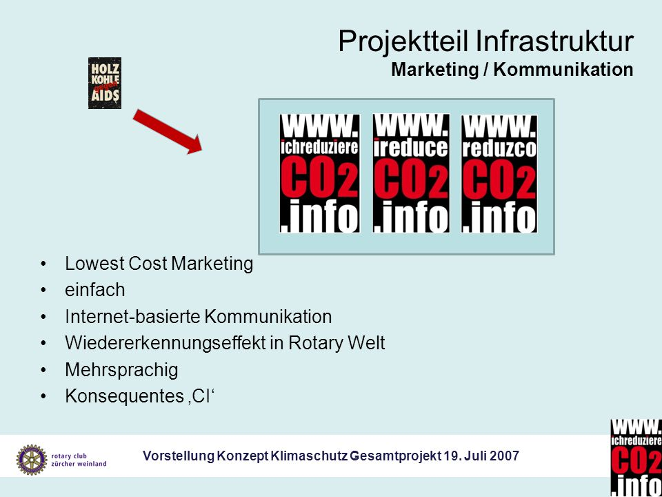 Projektteil Infrastruktur Marketing / Kommunikation