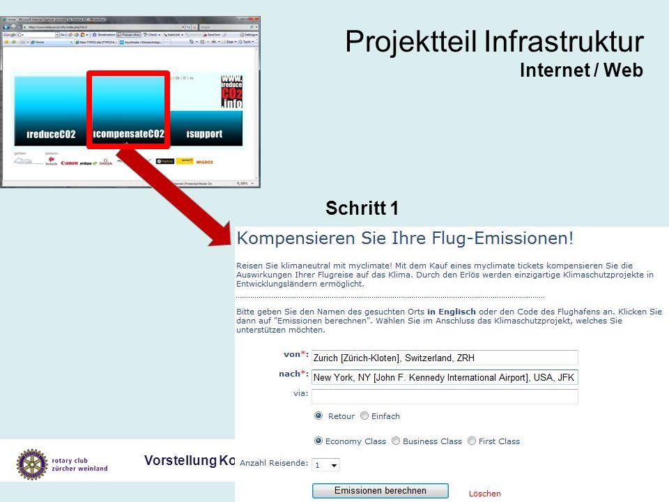 Projektteil Infrastruktur Internet / Web