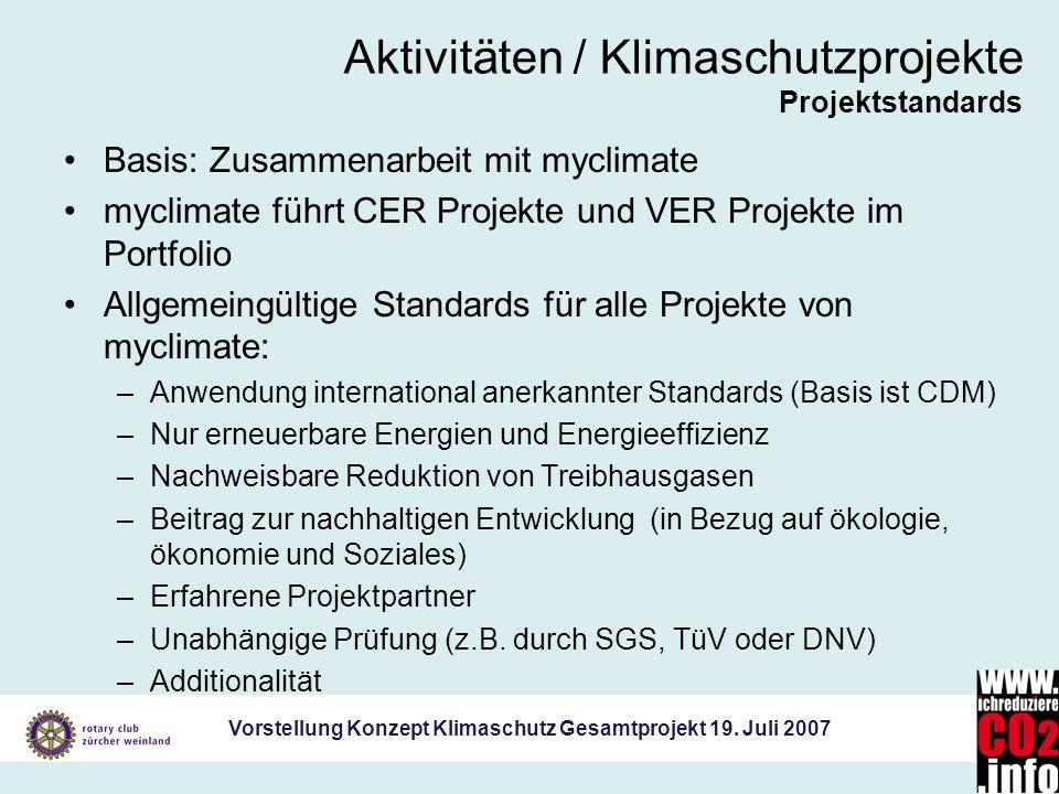 Aktivitäten / Klimaschutzprojekte Projektstandards
