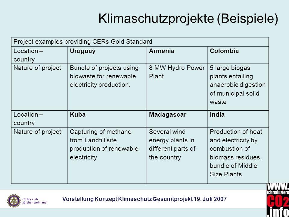 Klimaschutzprojekte (Beispiele)