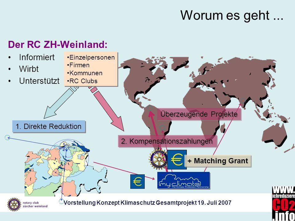 Worum es geht ... Der RC ZH-Weinland: Informiert Wirbt Unterstützt