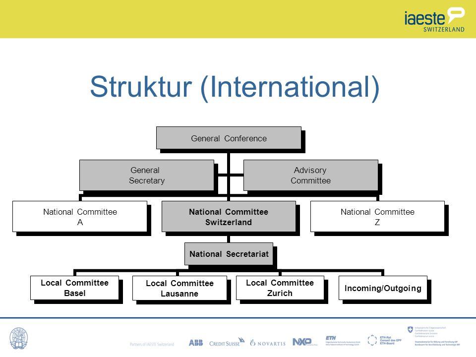 Struktur (International)