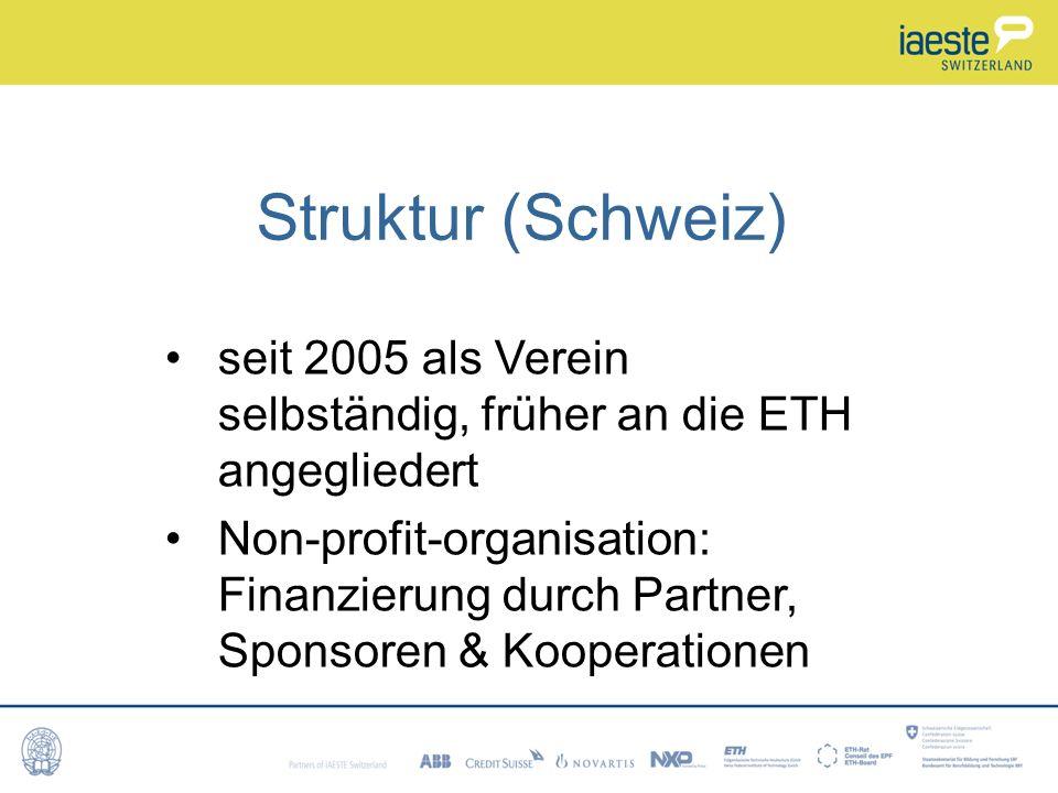 Struktur (Schweiz) seit 2005 als Verein selbständig, früher an die ETH angegliedert.