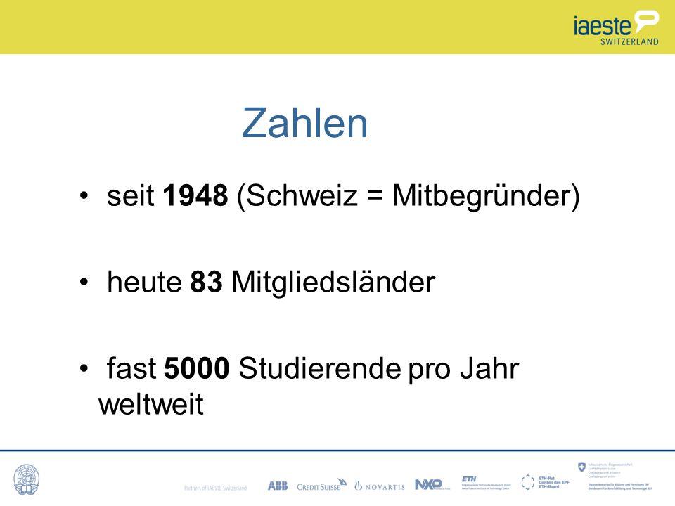 Zahlen seit 1948 (Schweiz = Mitbegründer) heute 83 Mitgliedsländer