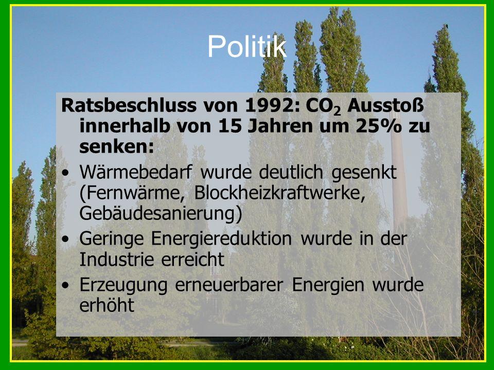 Politik Ratsbeschluss von 1992: CO2 Ausstoß innerhalb von 15 Jahren um 25% zu senken: