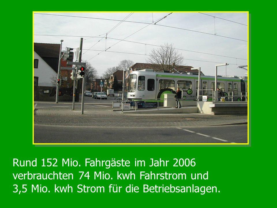 Rund 152 Mio. Fahrgäste im Jahr 2006 verbrauchten 74 Mio