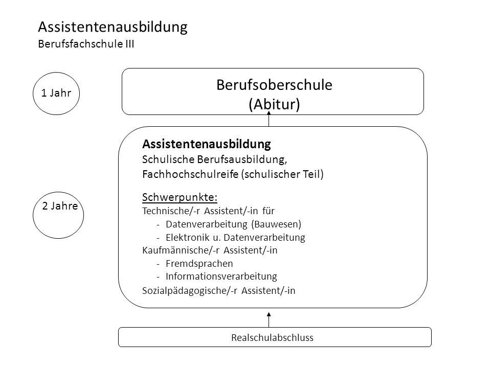Berufsoberschule (Abitur)
