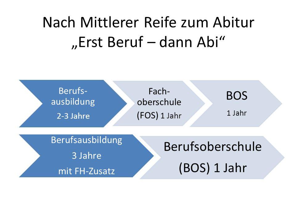 "Nach Mittlerer Reife zum Abitur ""Erst Beruf – dann Abi"