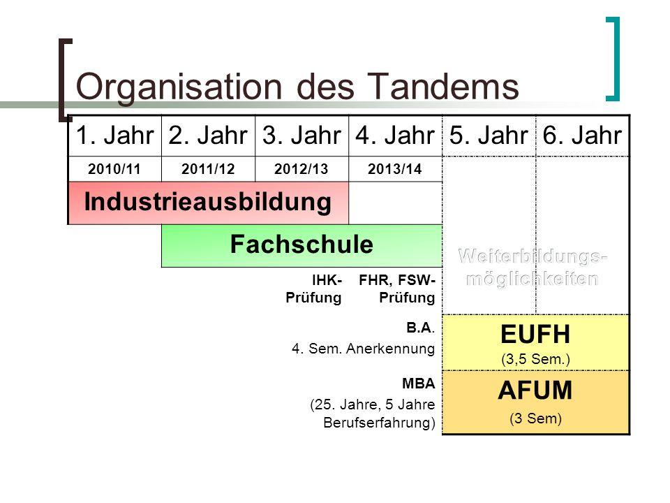 Organisation des Tandems