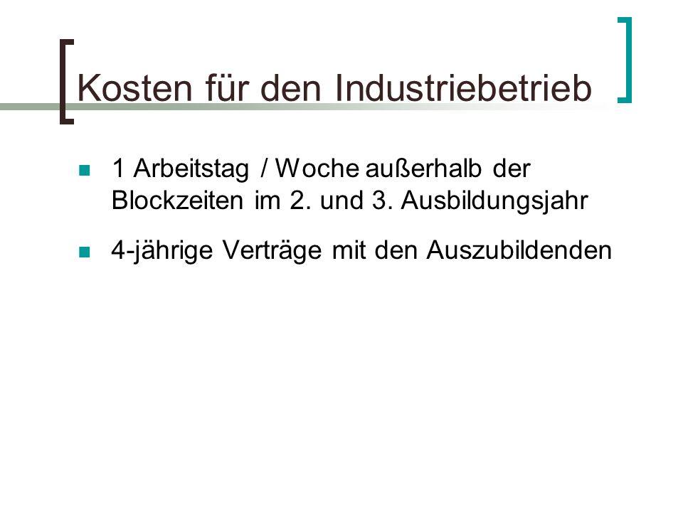 Kosten für den Industriebetrieb