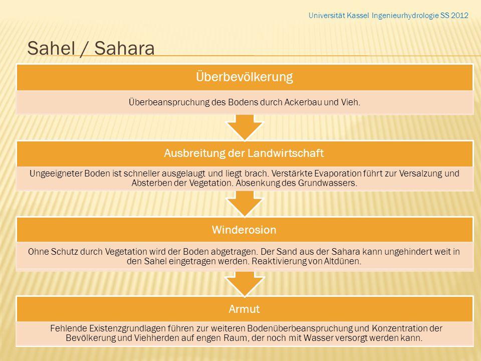 Sahel / Sahara Überbevölkerung