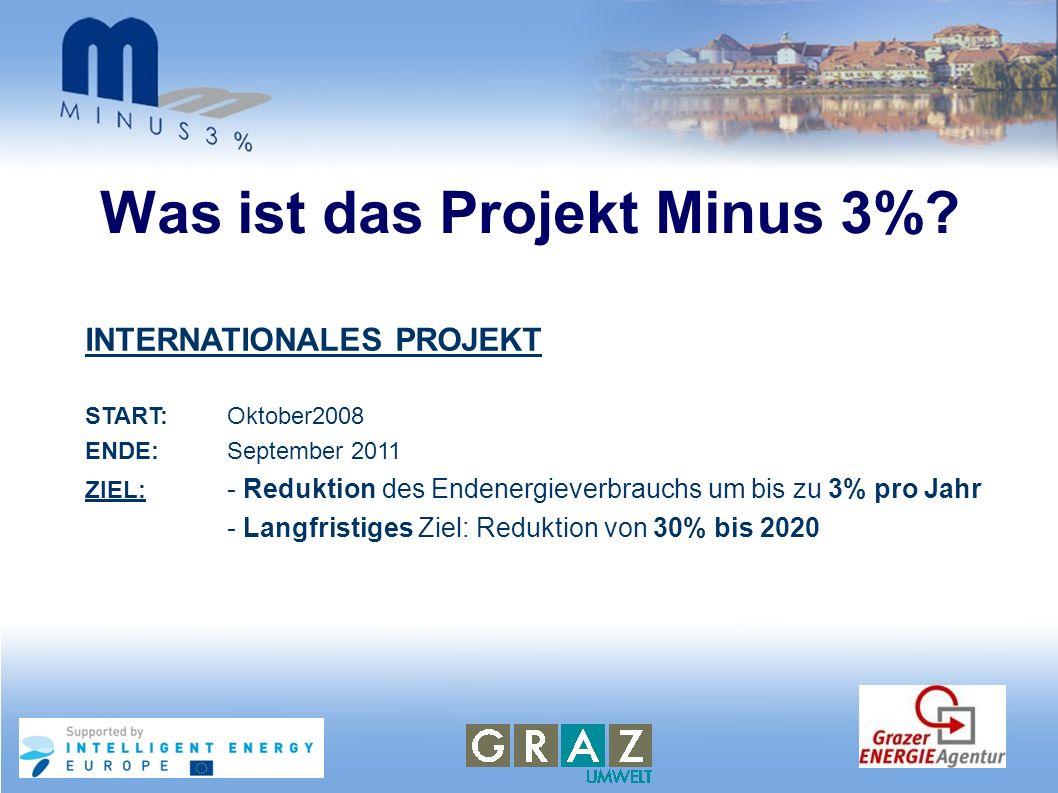Was ist das Projekt Minus 3%