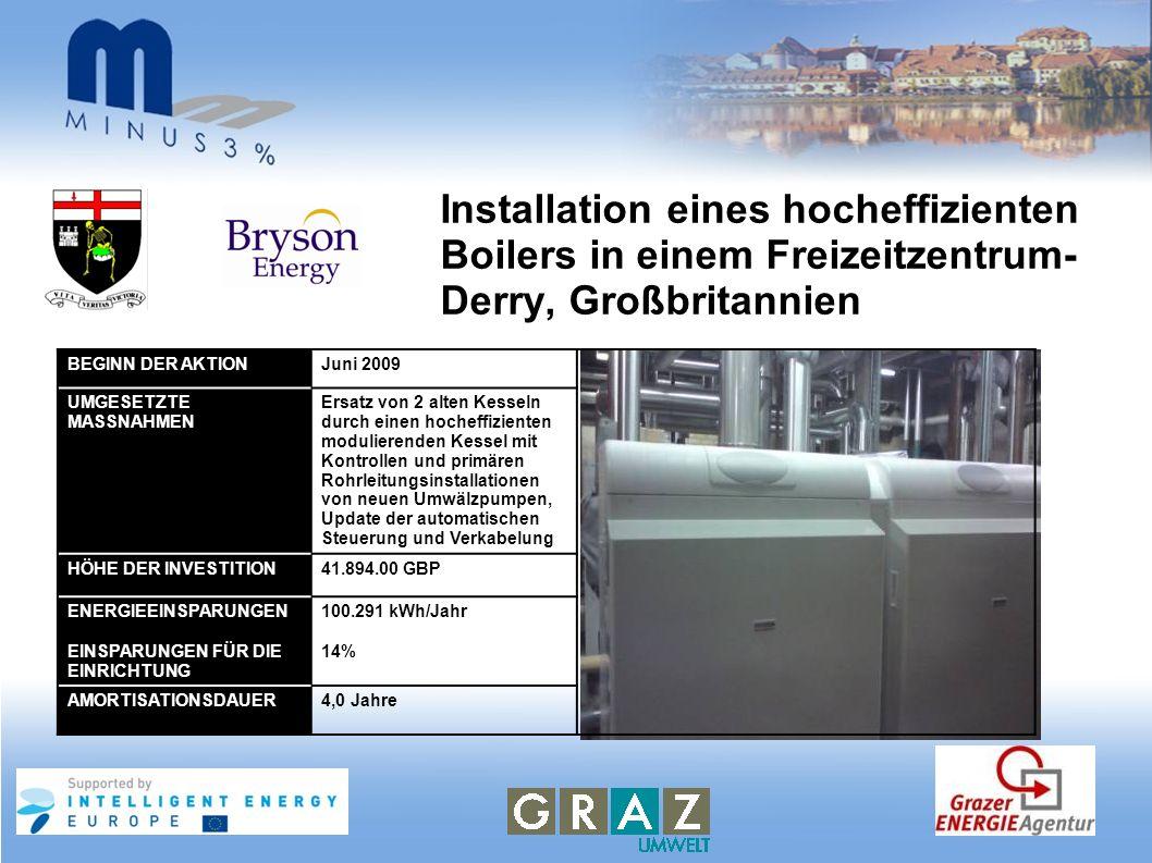 Installation eines hocheffizienten Boilers in einem Freizeitzentrum- Derry, Großbritannien