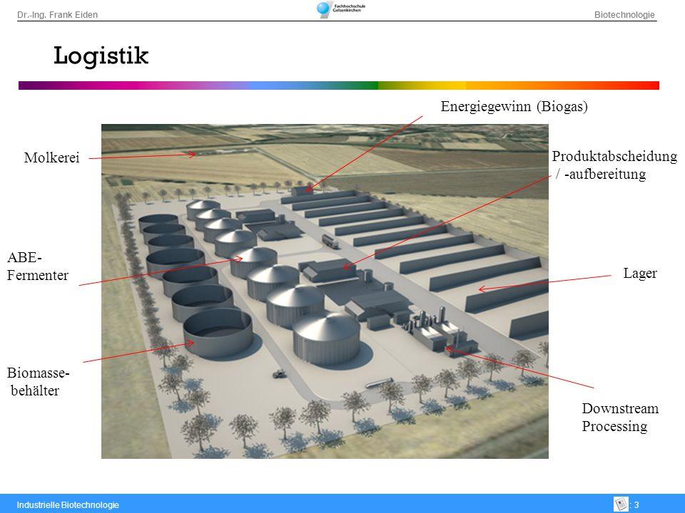 Logistik Energiegewinn (Biogas) Molkerei Produktabscheidung