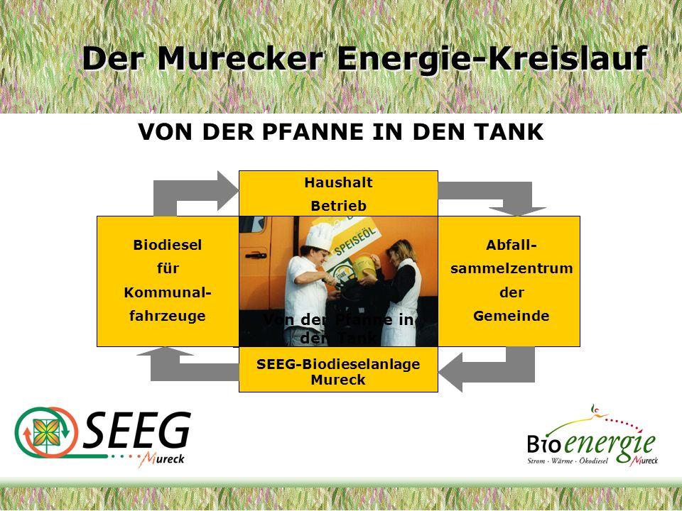Der Murecker Energie-Kreislauf VON DER PFANNE IN DEN TANK