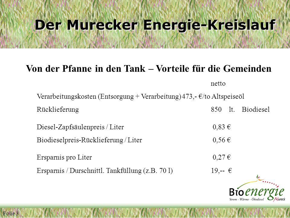 Der Murecker Energie-Kreislauf