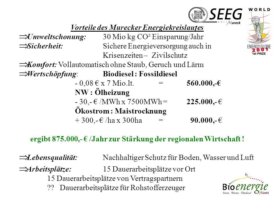Vorteile des Murecker Energiekreislaufes