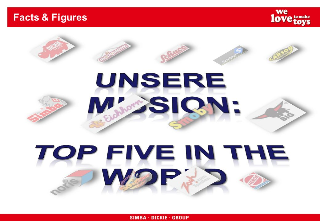 Unsere Mission: Top Five In the World