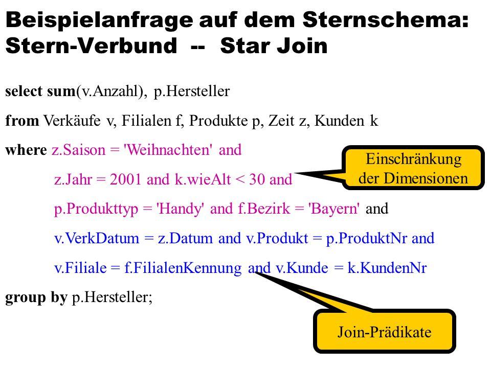 Beispielanfrage auf dem Sternschema: Stern-Verbund -- Star Join
