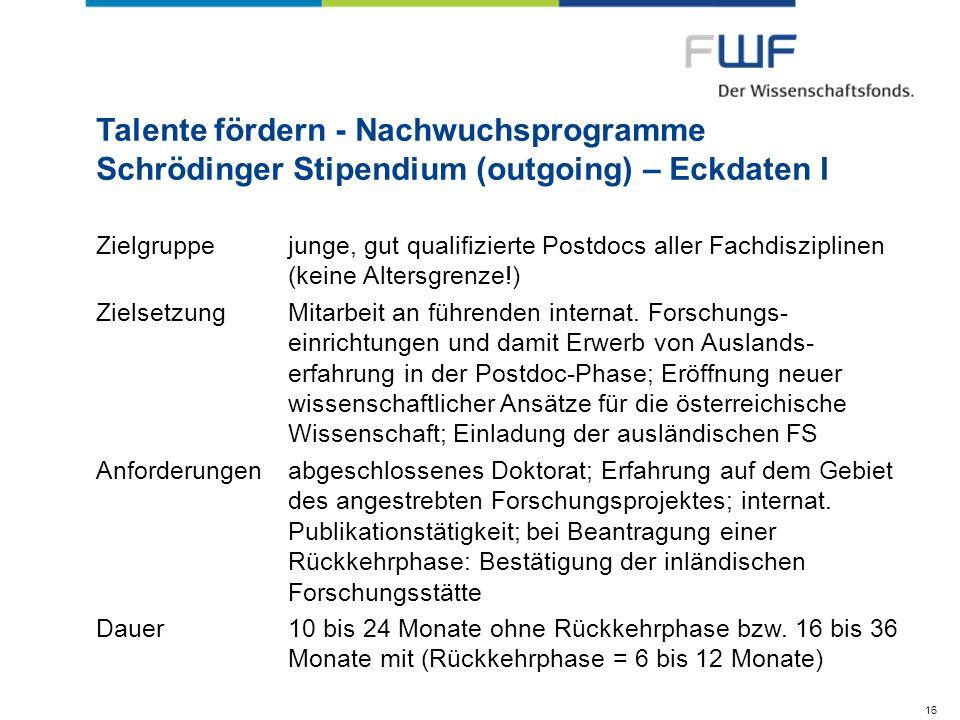 Talente fördern - Nachwuchsprogramme Schrödinger Stipendium (outgoing) – Eckdaten I