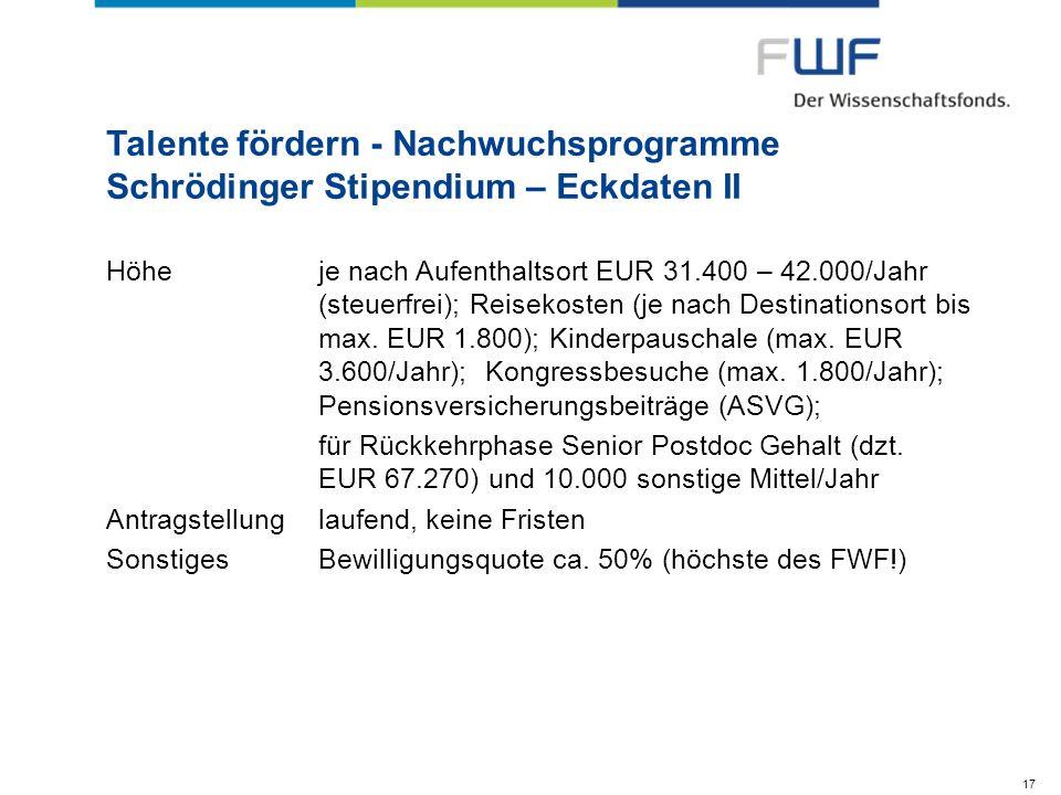 Talente fördern - Nachwuchsprogramme Schrödinger Stipendium – Eckdaten II