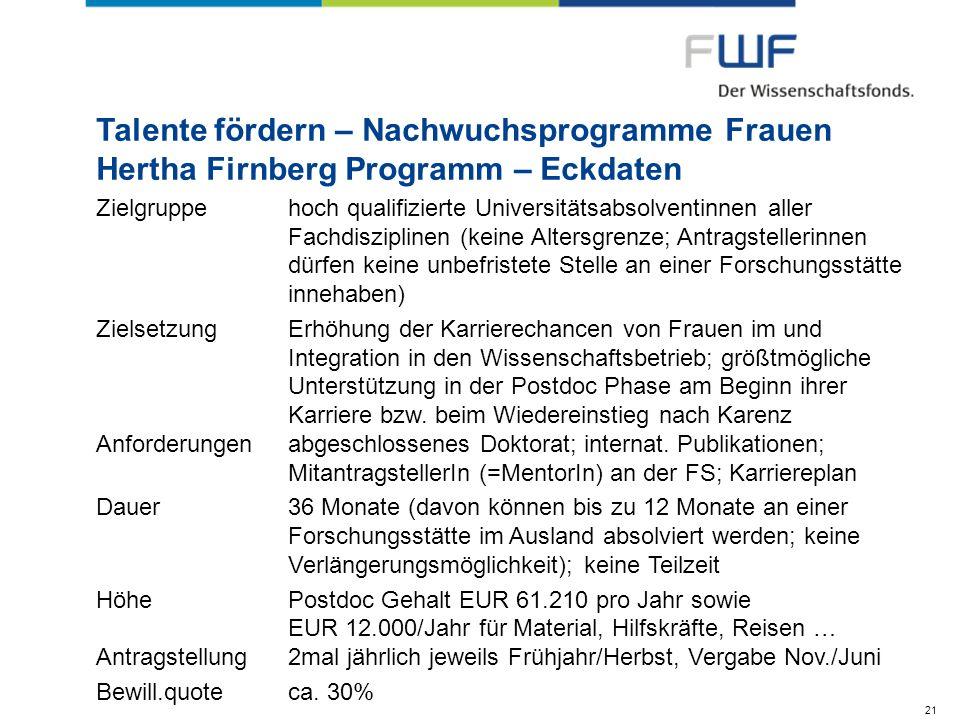 Talente fördern – Nachwuchsprogramme Frauen Hertha Firnberg Programm – Eckdaten