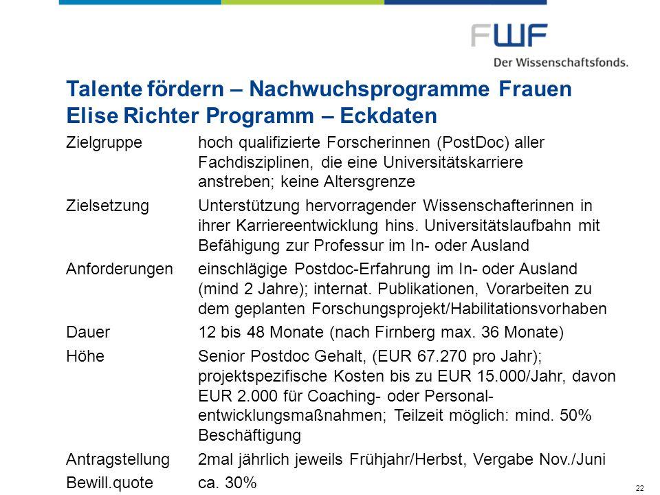 Talente fördern – Nachwuchsprogramme Frauen Elise Richter Programm – Eckdaten