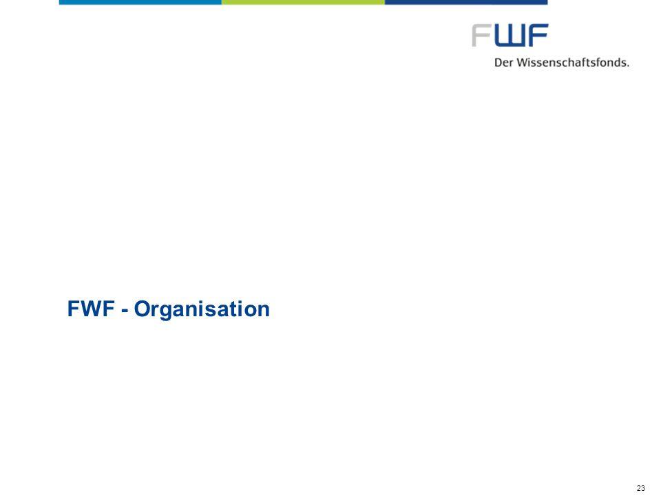 FWF - Organisation 23