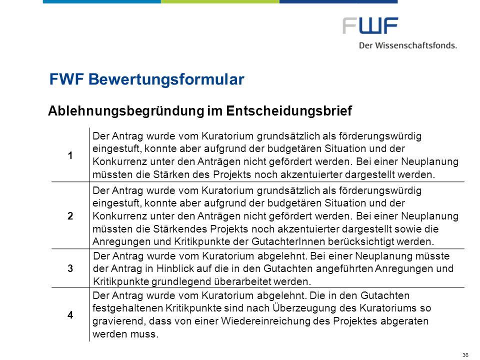 FWF Bewertungsformular