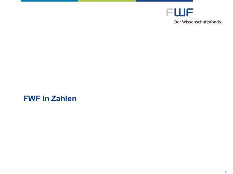 FWF in Zahlen 41