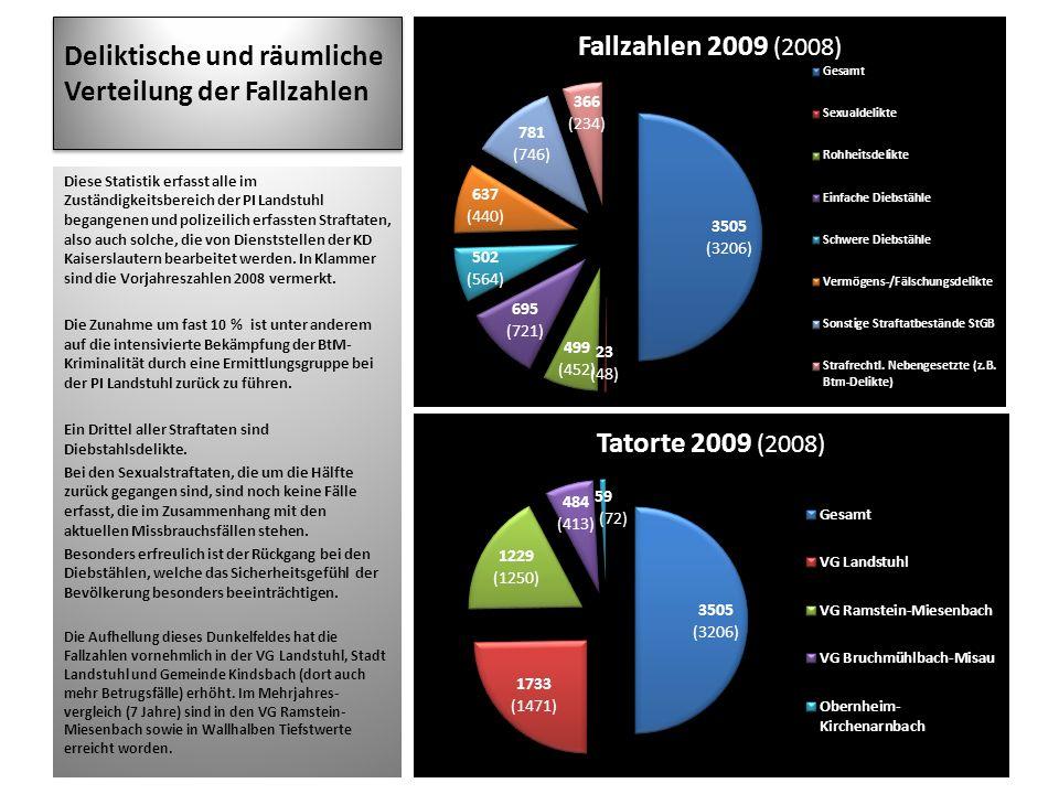 Deliktische und räumliche Verteilung der Fallzahlen