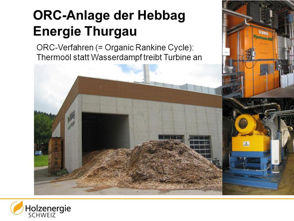 ORC-Anlage der Hebbag Energie Thurgau