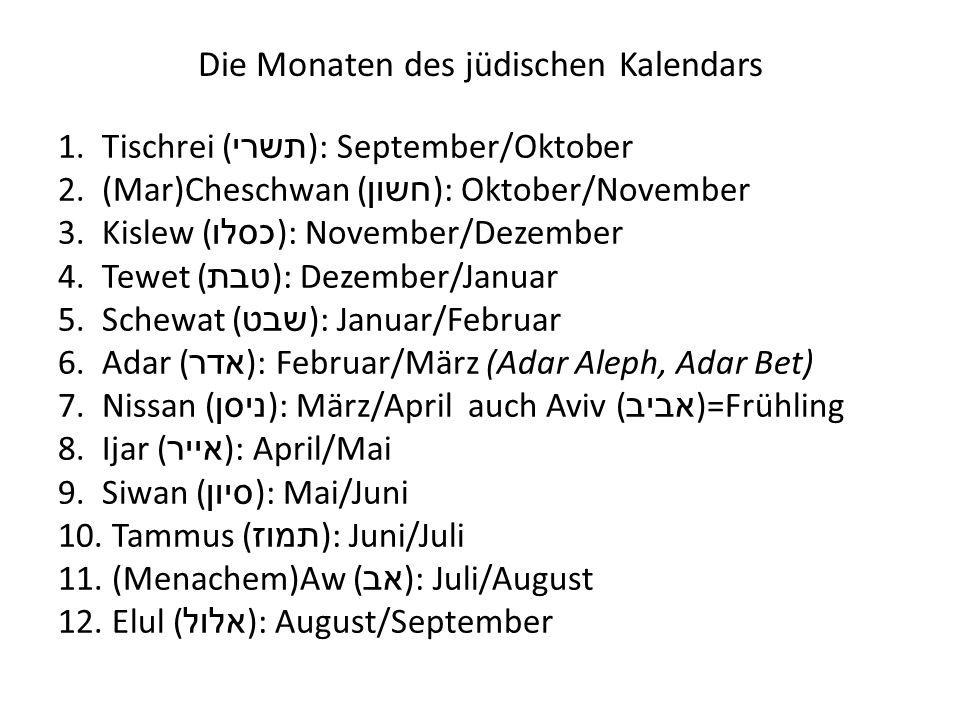 Die Monaten des jüdischen Kalendars