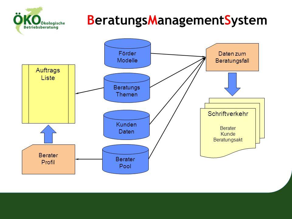 BeratungsManagementSystem