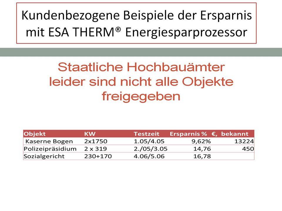 Kundenbezogene Beispiele der Ersparnis mit ESA THERM® Energiesparprozessor