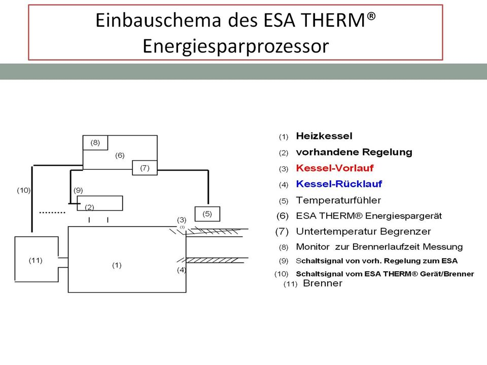 Einbauschema des ESA THERM® Energiesparprozessor
