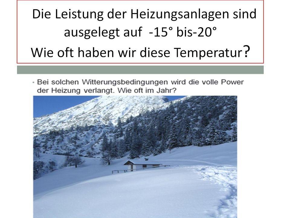 Die Leistung der Heizungsanlagen sind ausgelegt auf -15° bis-20° Wie oft haben wir diese Temperatur