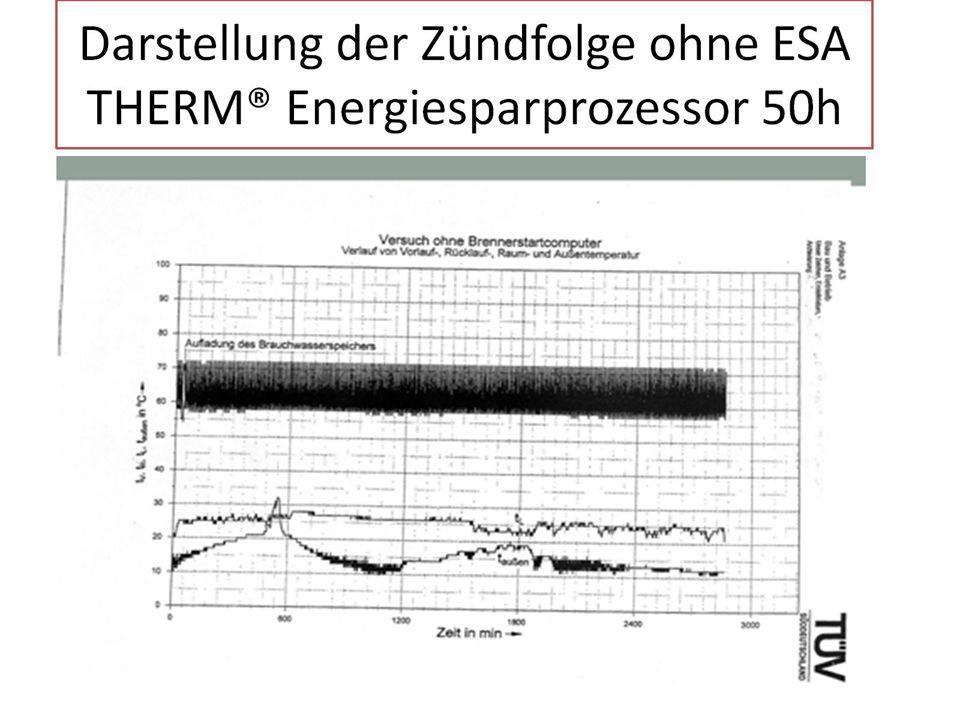 Darstellung der Zündfolge ohne ESA THERM® Energiesparprozessor 50h