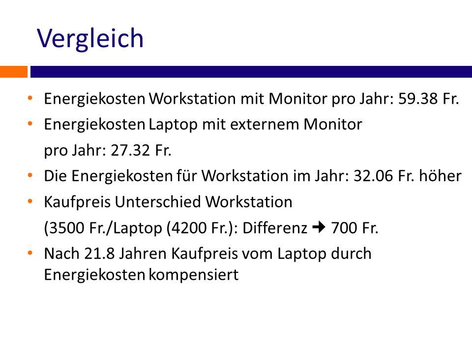 Vergleich Energiekosten Workstation mit Monitor pro Jahr: 59.38 Fr.