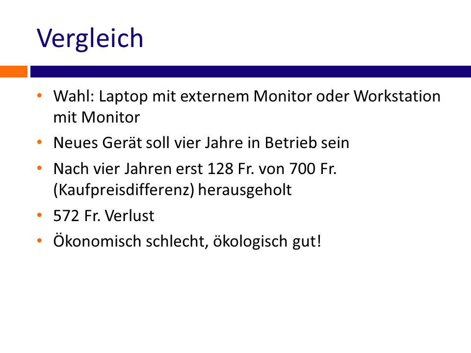 Vergleich Wahl: Laptop mit externem Monitor oder Workstation mit Monitor. Neues Gerät soll vier Jahre in Betrieb sein.